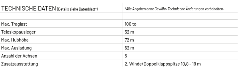 Tabelle LIEBHERR LTM 1100