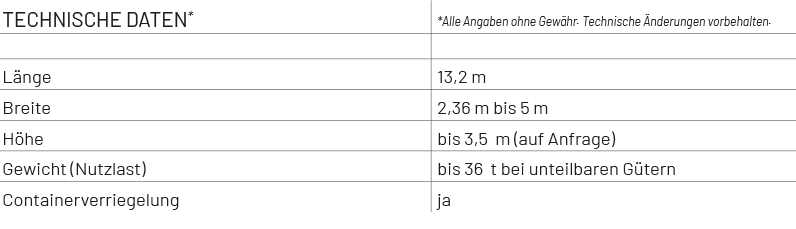 Tabelle Planentransporte Megatrailer verbreiterbar