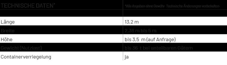 Tabelle Megatrailer verbreiterbar