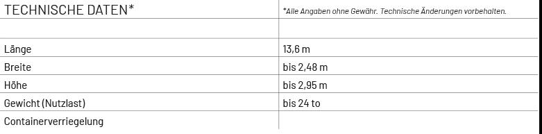 Tabelle Planentransporte Tautliner