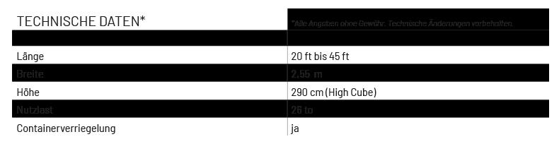 Tabelle Kühlchassis