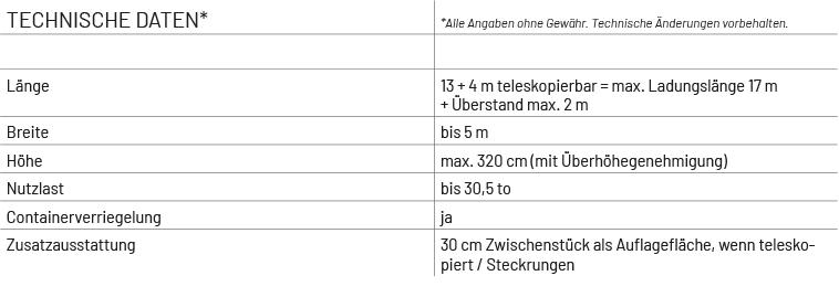 Tabelle Mega-Tele Plateau-Auflieger