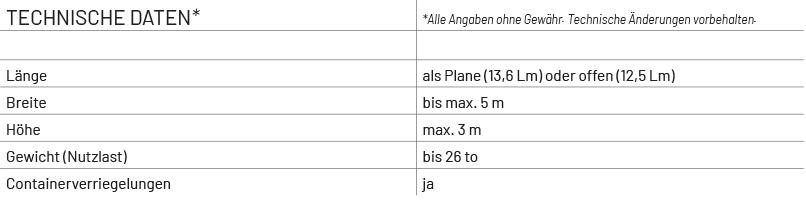 Tabelle Planentransporte Schiebeplane offen