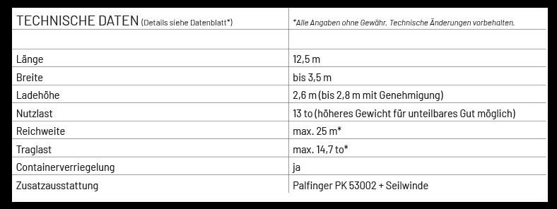 Tabelle LKW-Ladekran mit Sattel