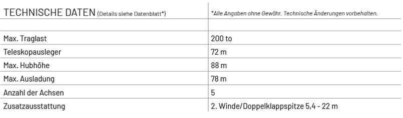 Tabelle LIEBHERR LTM 1200
